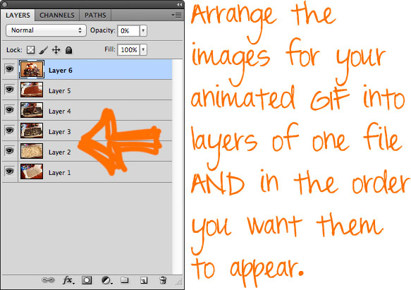 How to make an animated image. I had no idea how EASY this was!!